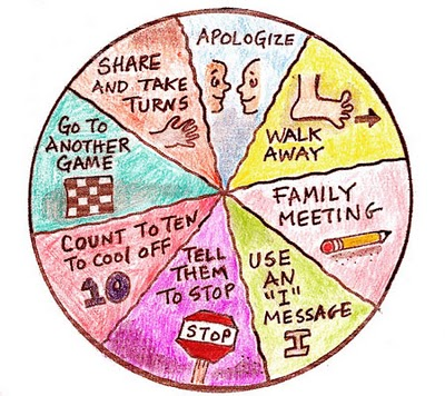 The Wheel Of Choice The Fussy Baby Site