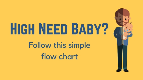 High need baby flowchart
